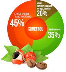 Slimetrol - gdzie kupić - działanie - skład