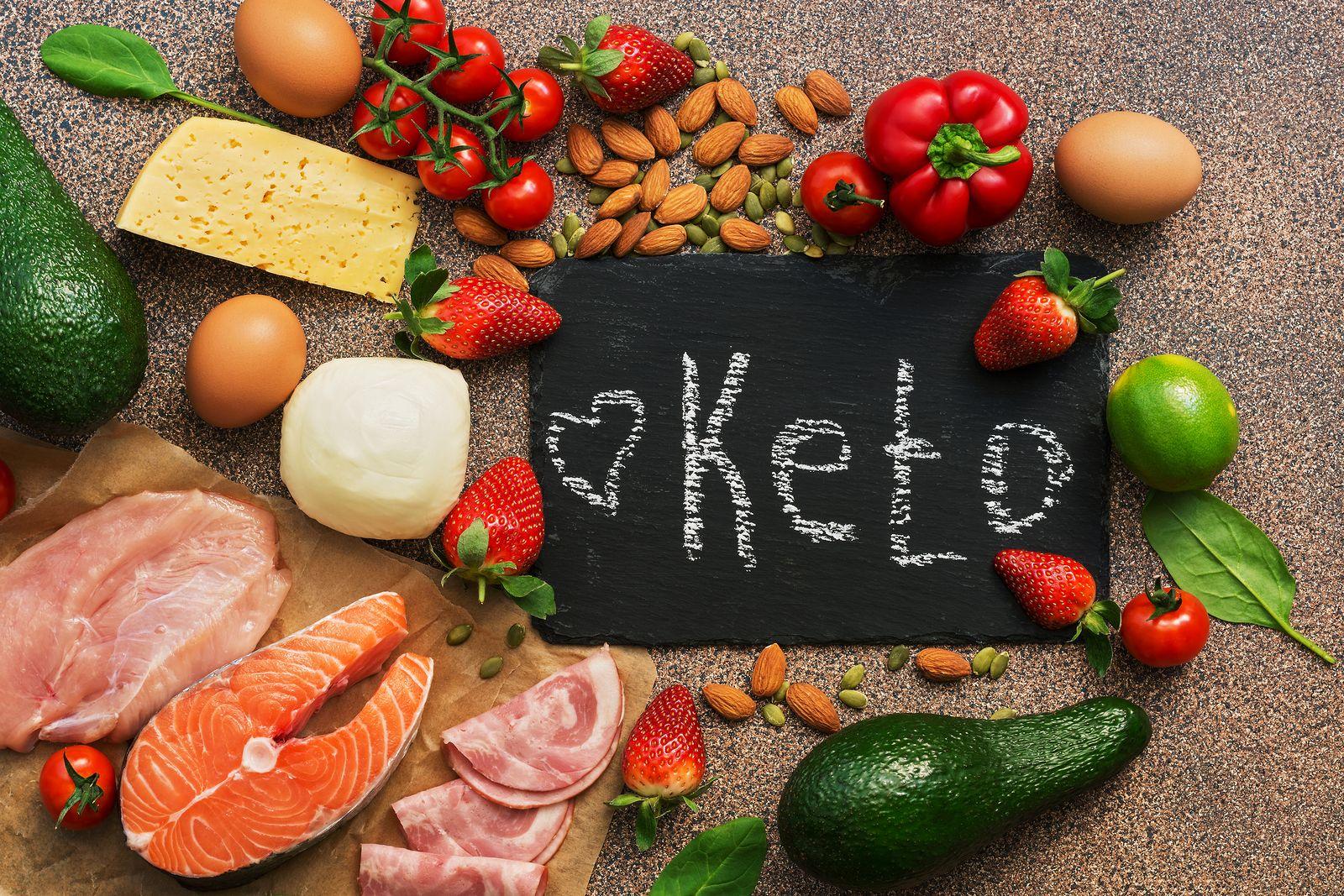 Keto Dieta - na odchudzanie - allegro - apteka - efekty