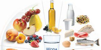 Korzyści z prawidłowego odżywiania - częśc druga artykuł
