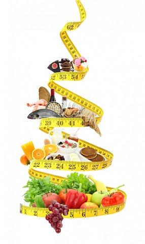 podstawowe zasady prawidłowego odżywiania